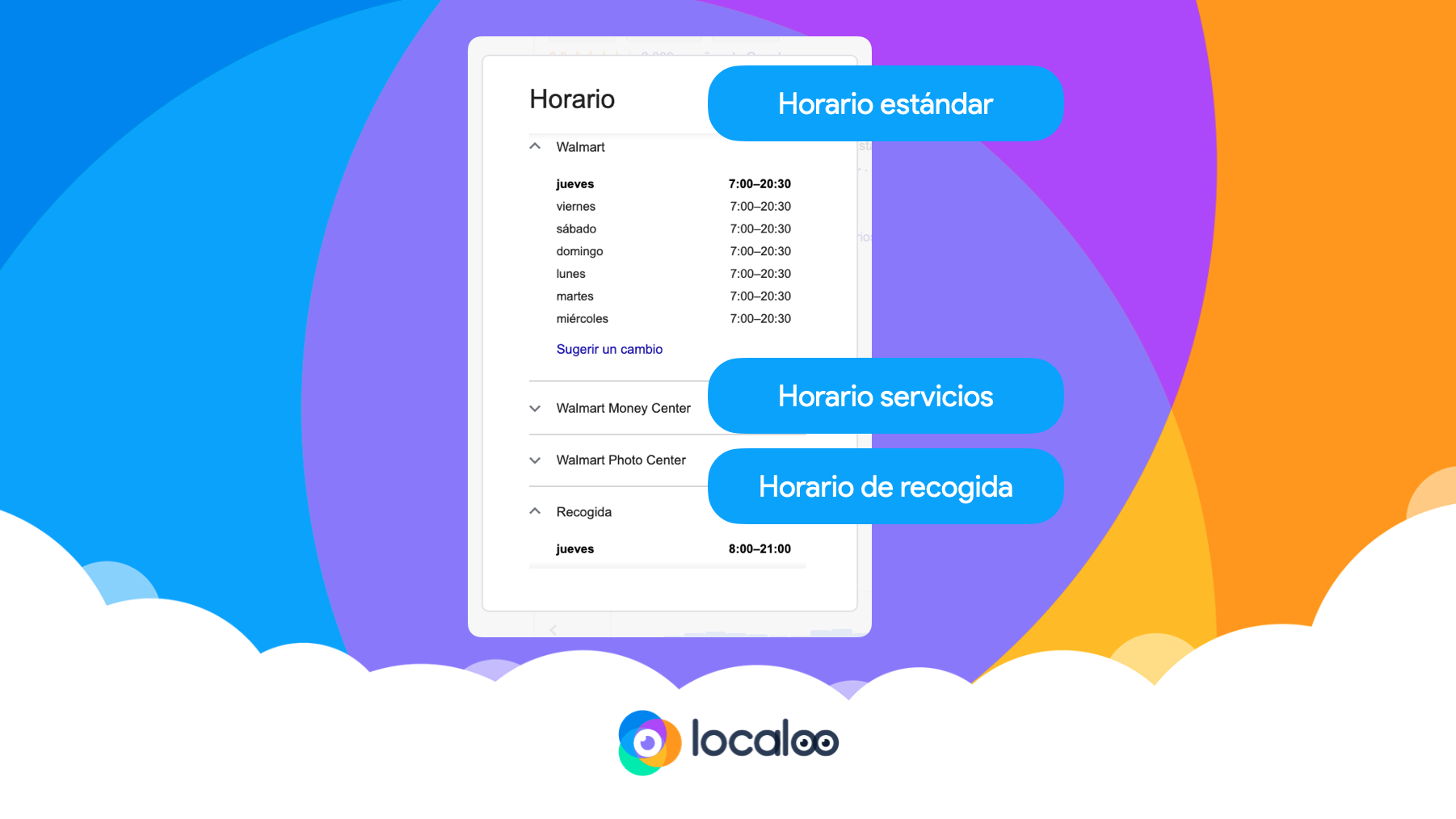 ejemplo de ficha google donde indica los diferentes horarios según los servicios indicados