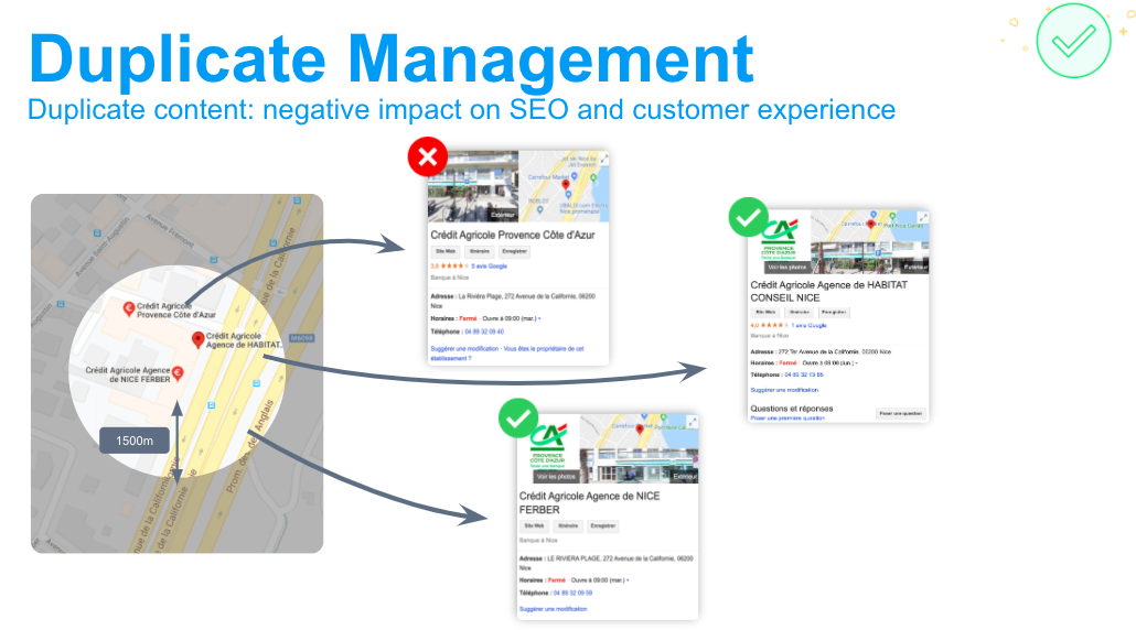Manage duplicates for better SEO