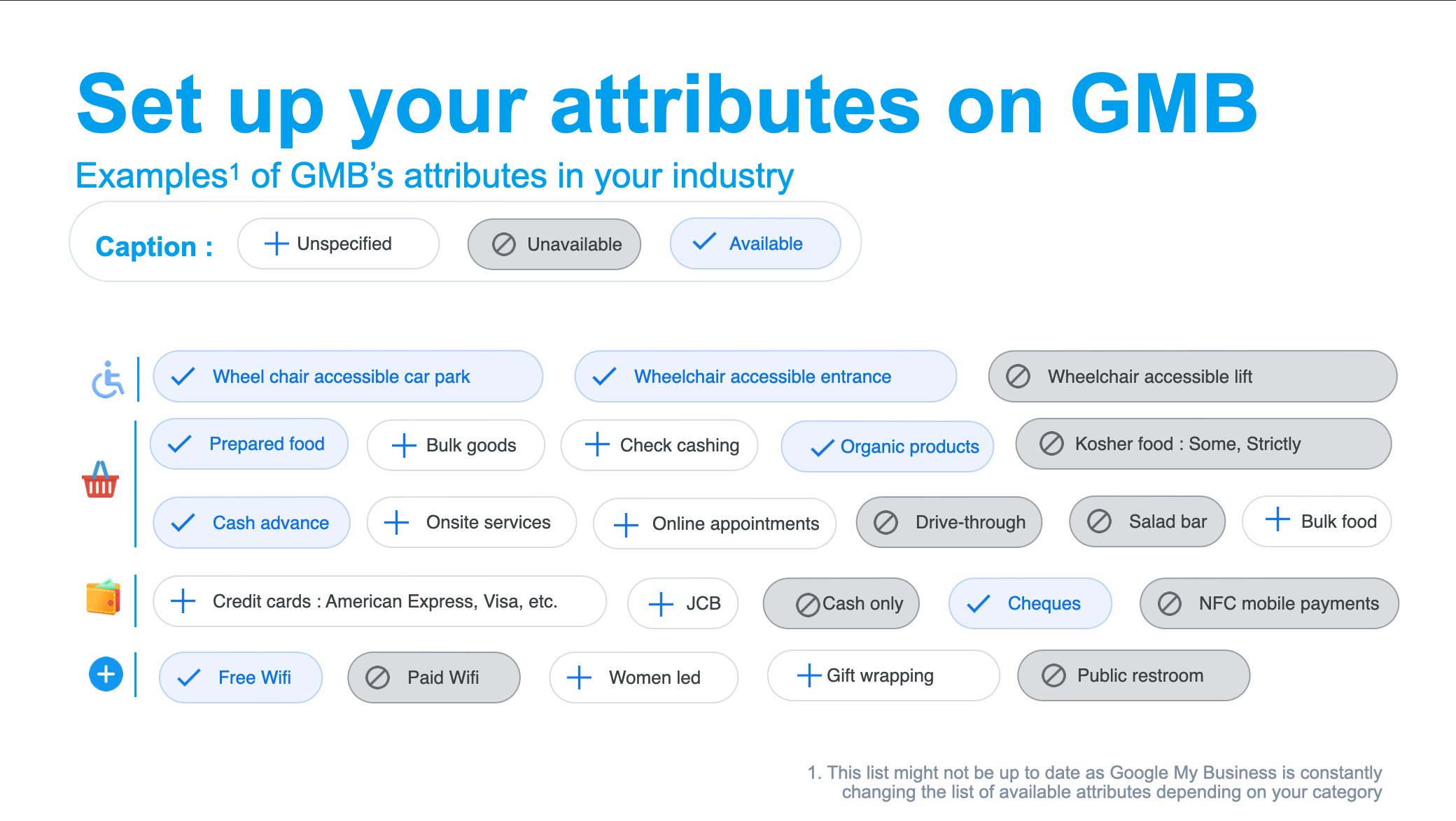 GMB attributes for supermarkets