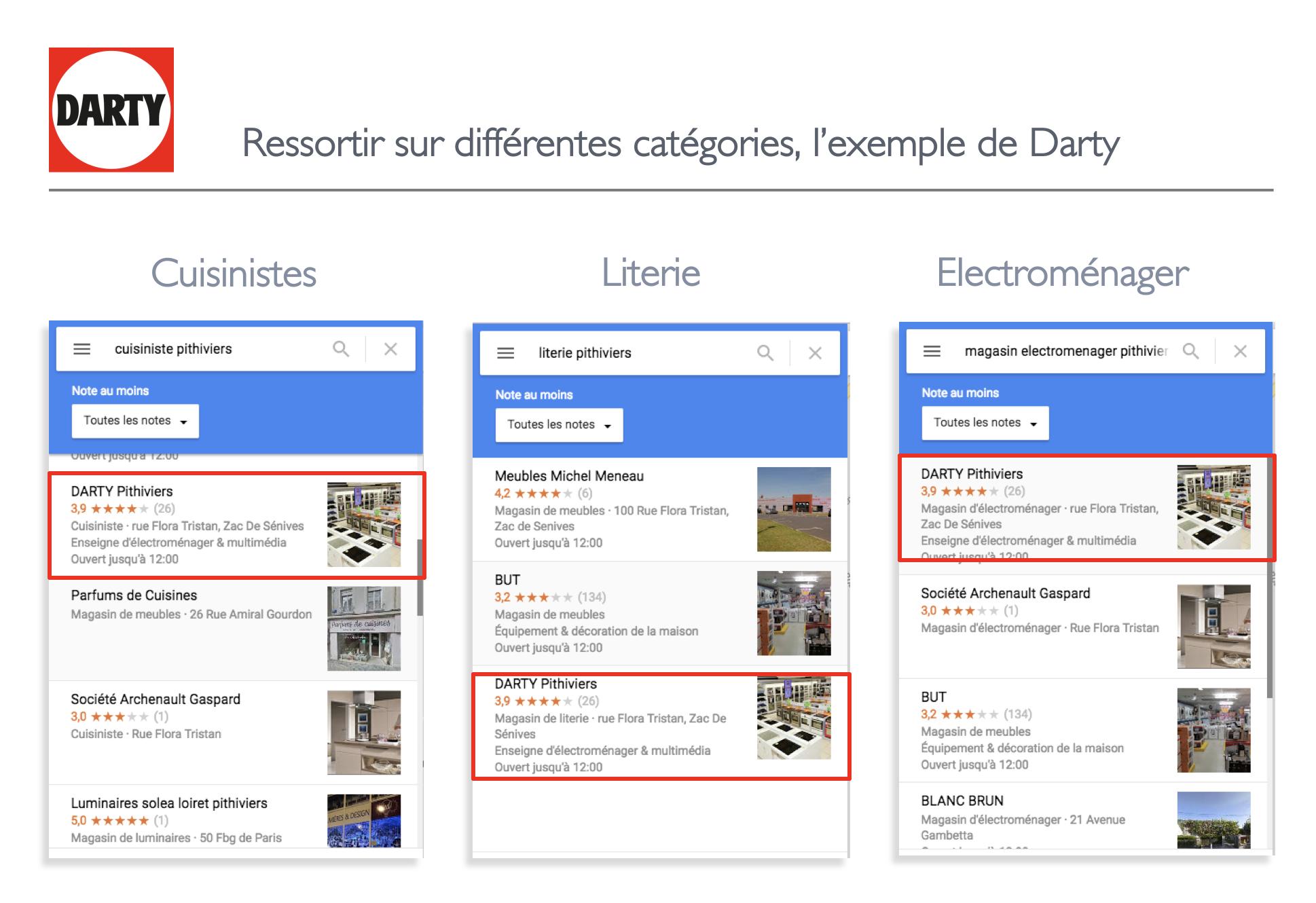 exemple catégories darty