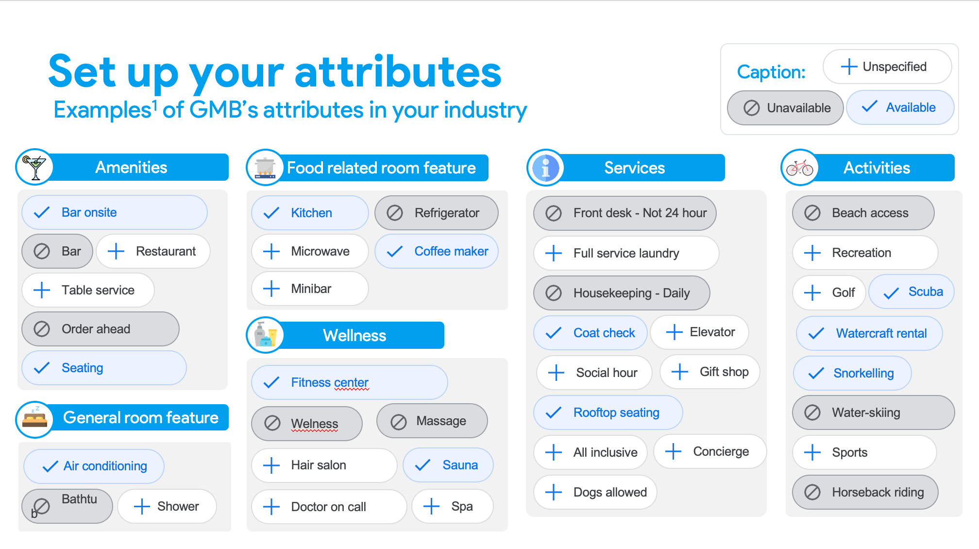 Attributes on Google My Business for hotels