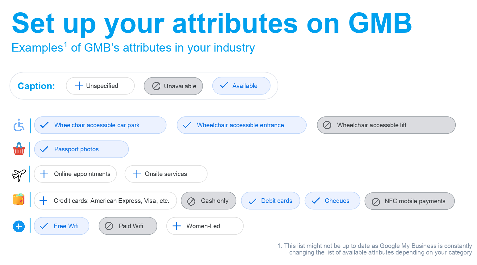 Attributes for travel companies on GMB