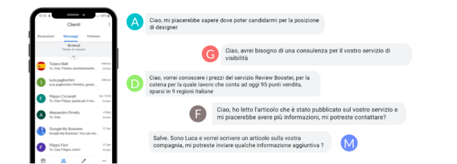 chat Google Business Messages